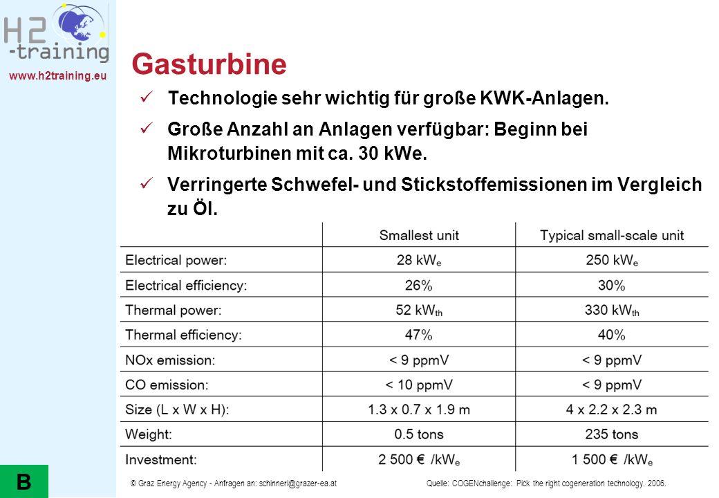 www.h2training.eu © Graz Energy Agency - Anfragen an: schinnerl@grazer-ea.at Stirling-Motor – Schmatische Darstellung Quelle: COGENchallenge: Pick the right cogeneration technology.