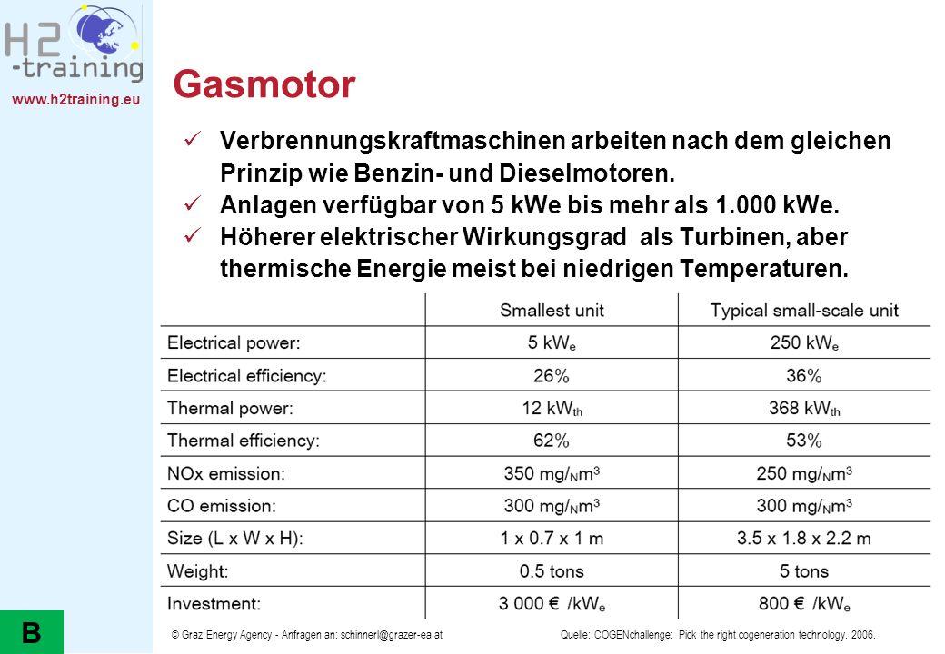 www.h2training.eu © Graz Energy Agency - Anfragen an: schinnerl@grazer-ea.at Gasmotor – Schematische Darstellung Quelle: COGENchallenge: Pick the right cogeneration technology.