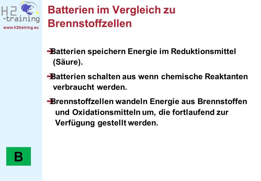 www.h2training.eu Batterien im Vergleich zu Brennstoffzellen Batterien speichern Energie im Reduktionsmittel (Säure). Batterien schalten aus wenn chem