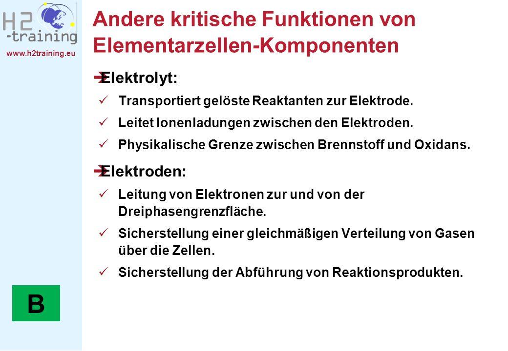 www.h2training.eu Andere kritische Funktionen von Elementarzellen-Komponenten Elektrolyt: Transportiert gelöste Reaktanten zur Elektrode. Leitet Ionen