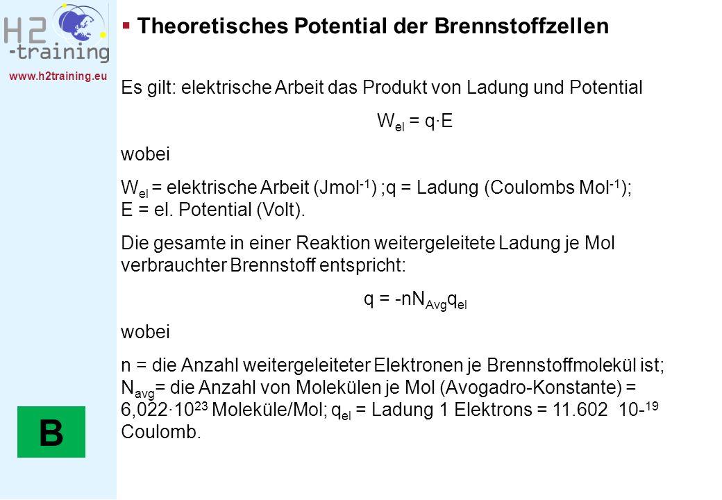 www.h2training.eu Theoretisches Potential der Brennstoffzellen Es gilt: elektrische Arbeit das Produkt von Ladung und Potential W el = q·E wobei W el