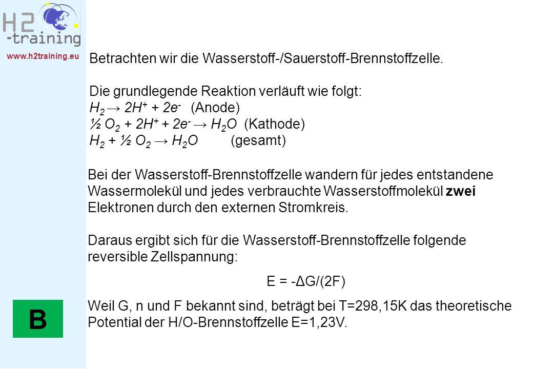 www.h2training.eu Betrachten wir die Wasserstoff-/Sauerstoff-Brennstoffzelle. Die grundlegende Reaktion verläuft wie folgt: H 2 2H + + 2e - (Anode) ½