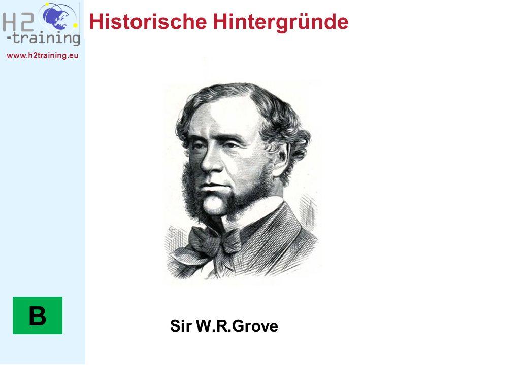 www.h2training.eu Historische Hintergründe Sir W.R.Grove B