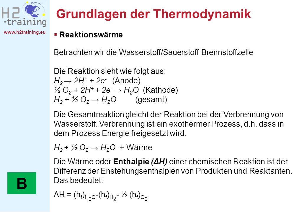 www.h2training.eu Reaktionswärme Betrachten wir die Wasserstoff/Sauerstoff-Brennstoffzelle Die Reaktion sieht wie folgt aus: H 2 2H + + 2e - (Anode) ½