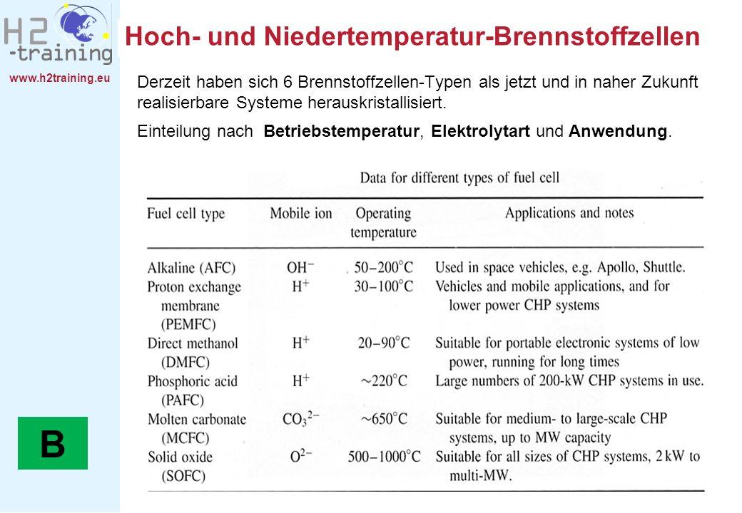 www.h2training.eu Hoch- und Niedertemperatur-Brennstoffzellen B Derzeit haben sich 6 Brennstoffzellen-Typen als jetzt und in naher Zukunft realisierba
