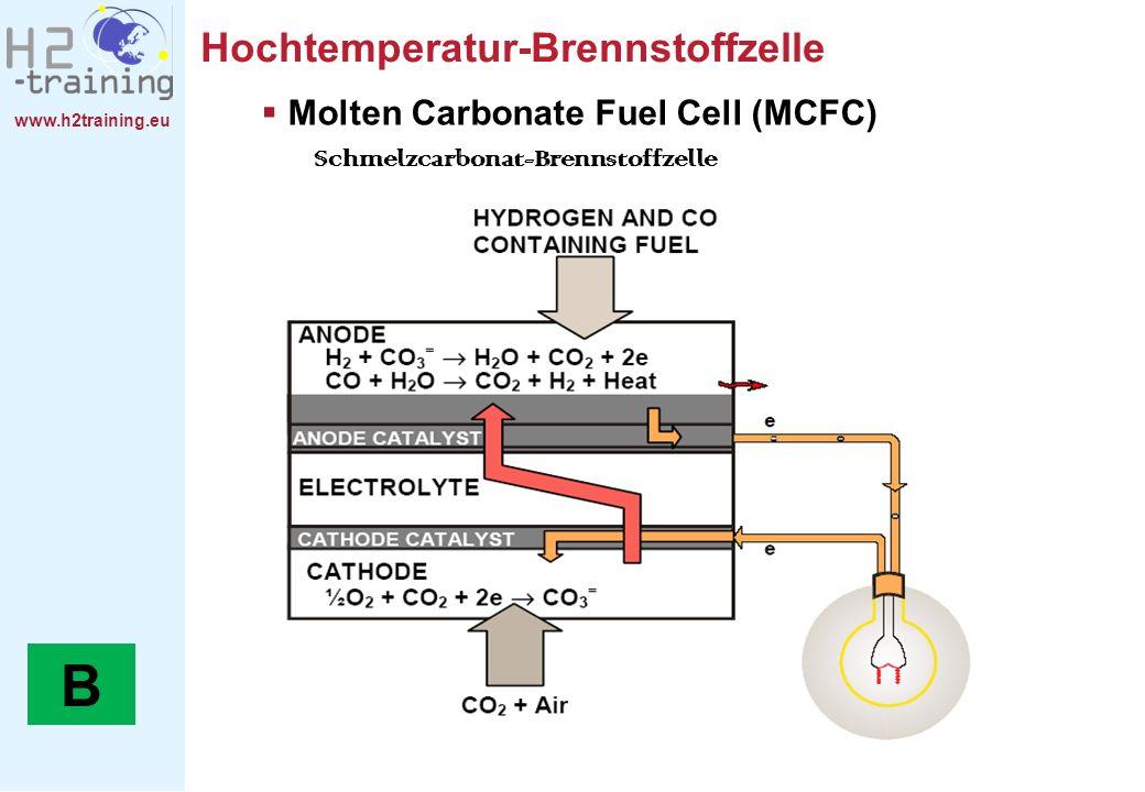 www.h2training.eu Molten Carbonate Fuel Cell (MCFC) Schmelzcarbonat-Brennstoffzelle Hochtemperatur-Brennstoffzelle B