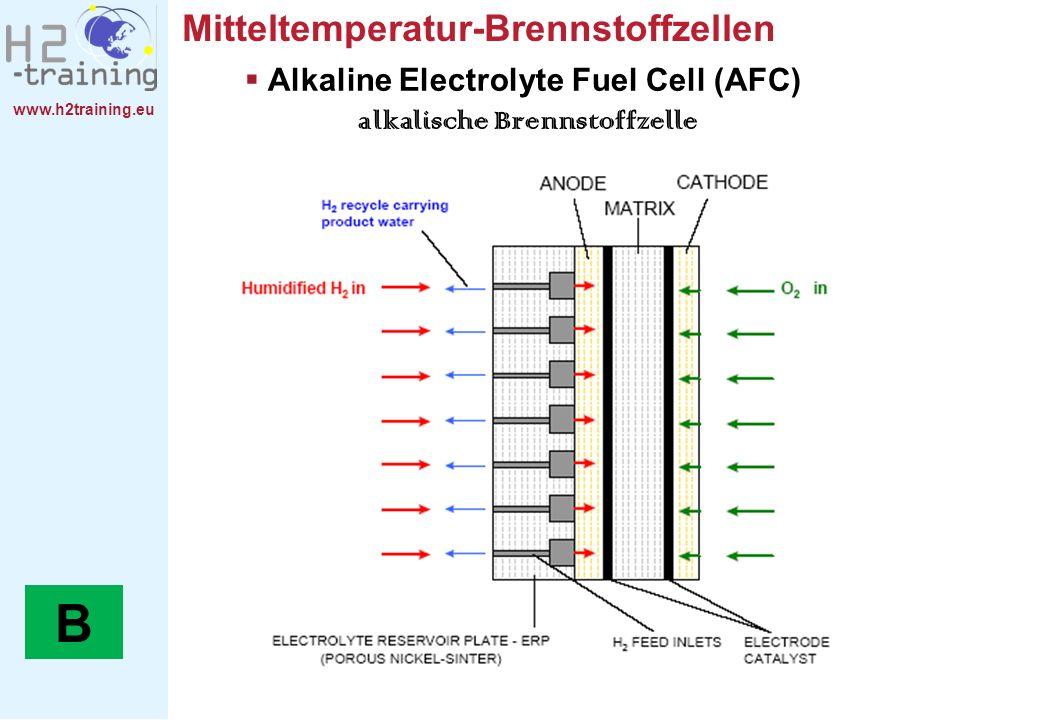www.h2training.eu Mitteltemperatur-Brennstoffzellen Alkaline Electrolyte Fuel Cell (AFC) alkalische Brennstoffzelle B