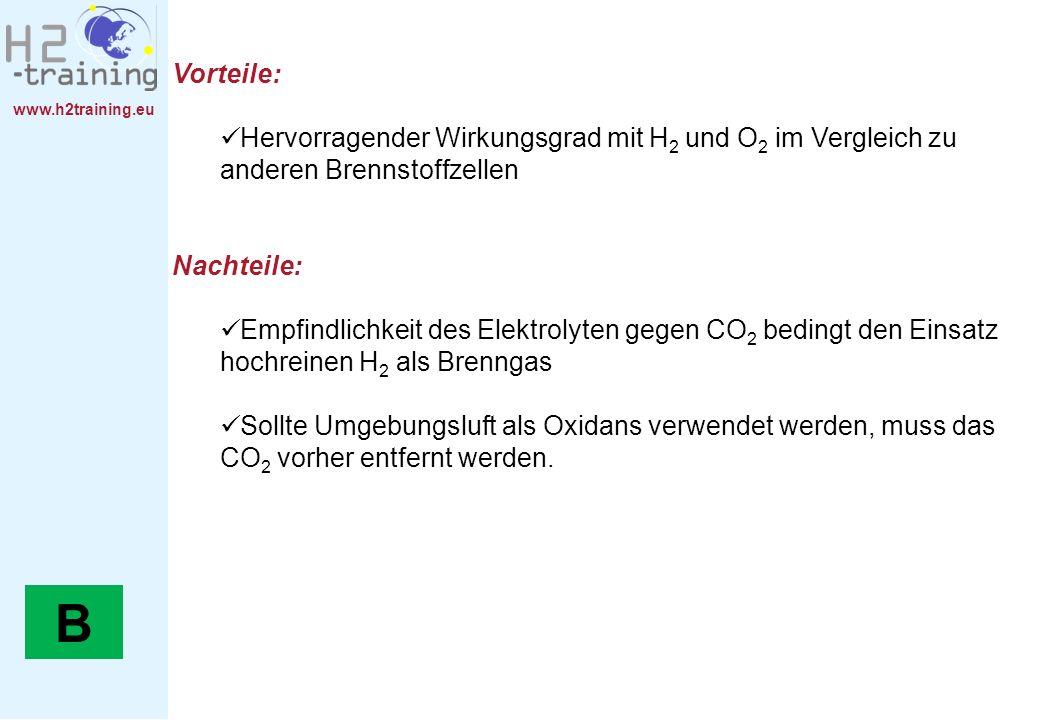 www.h2training.eu Vorteile: Hervorragender Wirkungsgrad mit H 2 und O 2 im Vergleich zu anderen Brennstoffzellen Nachteile: Empfindlichkeit des Elektr