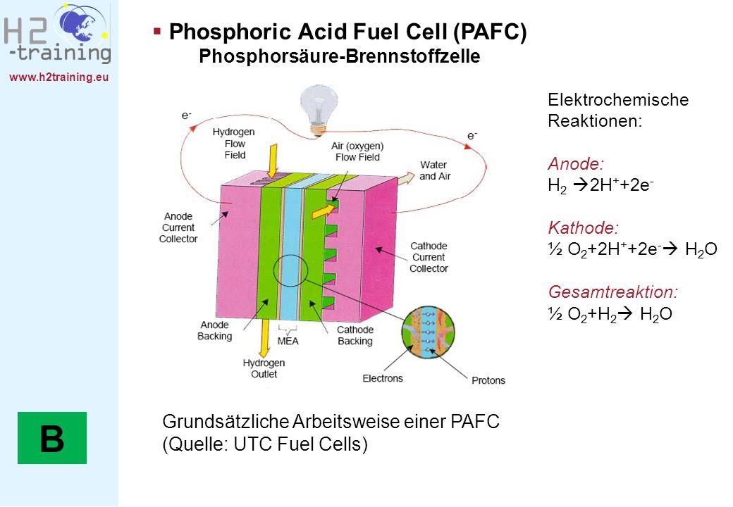www.h2training.eu Phosphoric Acid Fuel Cell (PAFC) Phosphorsäure-Brennstoffzelle Elektrochemische Reaktionen: Anode: H 2 2H + +2e - Kathode: ½ O 2 +2H