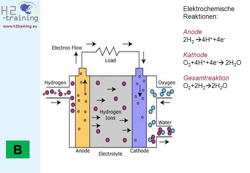 www.h2training.eu Elektrochemische Reaktionen: Anode 2H 2 4H + +4e - Kathode O 2 +4H + +4e - 2H 2 O Gesamtreaktion O 2 +2H 2 2H 2 O B