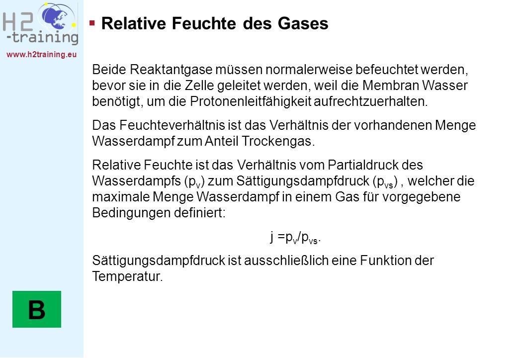 www.h2training.eu Relative Feuchte des Gases Beide Reaktantgase müssen normalerweise befeuchtet werden, bevor sie in die Zelle geleitet werden, weil d