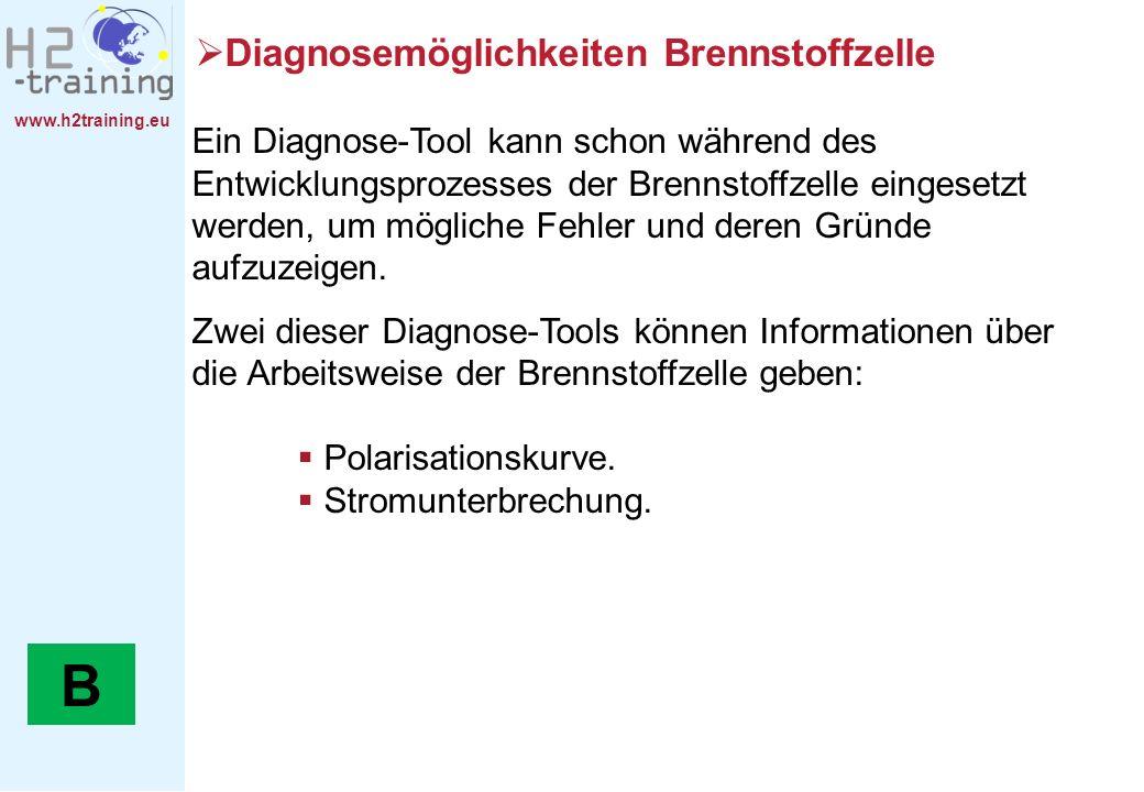 www.h2training.eu Diagnosemöglichkeiten Brennstoffzelle Ein Diagnose-Tool kann schon während des Entwicklungsprozesses der Brennstoffzelle eingesetzt