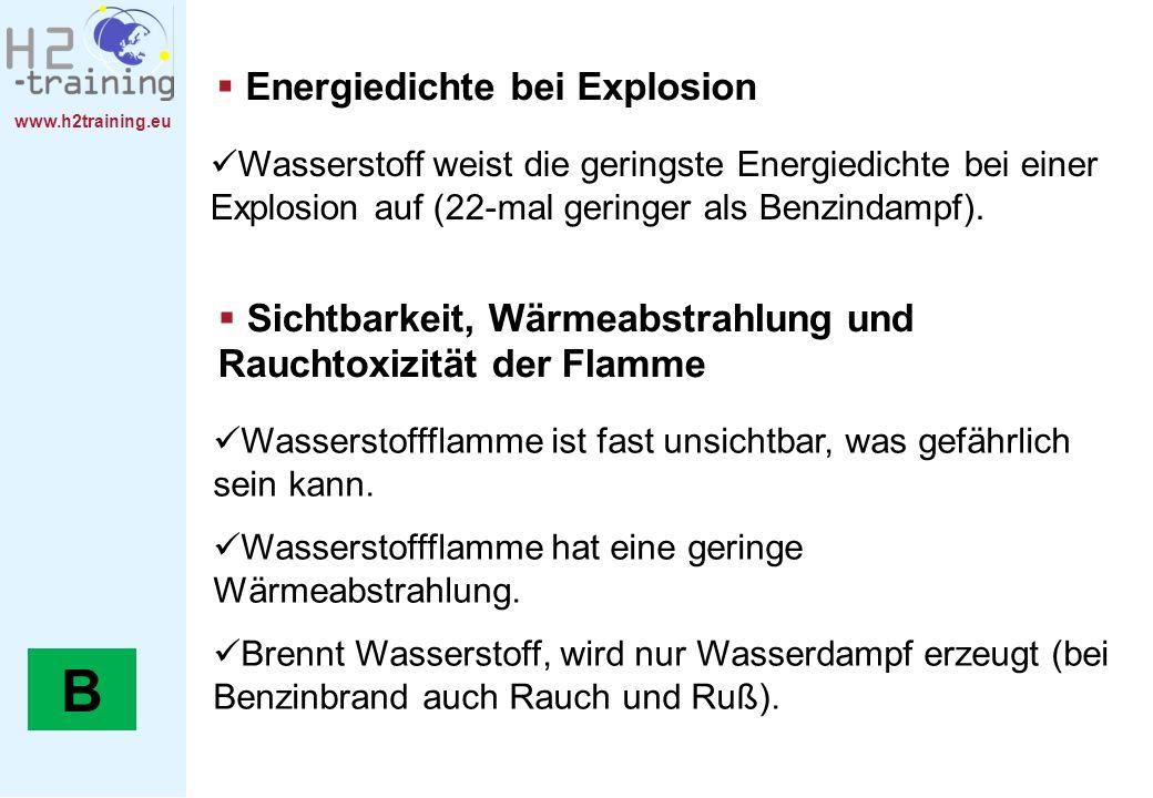 www.h2training.eu Energiedichte bei Explosion Wasserstoff weist die geringste Energiedichte bei einer Explosion auf (22-mal geringer als Benzindampf).