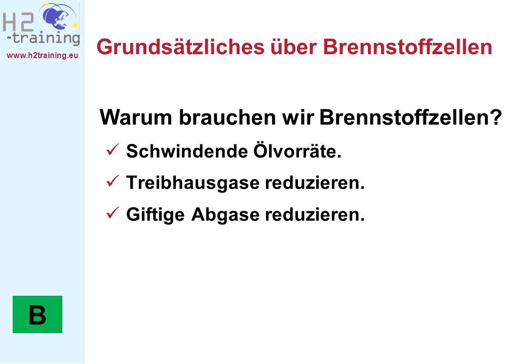 www.h2training.eu Stack-Aufbau einer PEMFC PFFC-Stack (ZSW-Ulm) I
