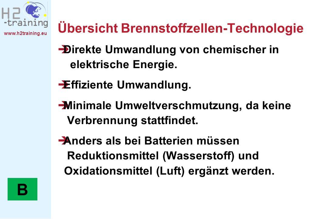 www.h2training.eu Kalte und warme Verbrennung Kalte Verbrennung (Brennstoffzellen): Kontrollierter Reaktionsverlauf (keine Flamme) Direkte Umwandlung von chemischer in elektrische Energie Umweg über ein Arbeitsmedium ist nicht notwendig.