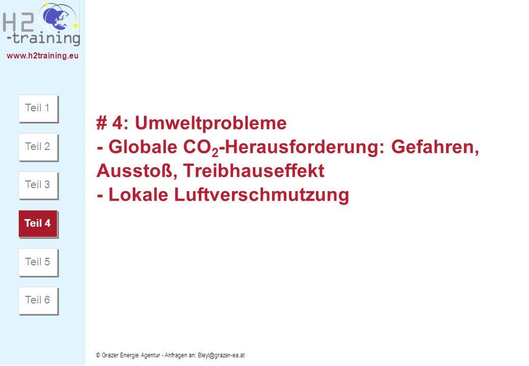 www.h2training.eu © Grazer Energie Agentur - Anfragen an: Bleyl@grazer-ea.at # 4: Umweltprobleme - Globale CO 2 -Herausforderung: Gefahren, Ausstoß, T