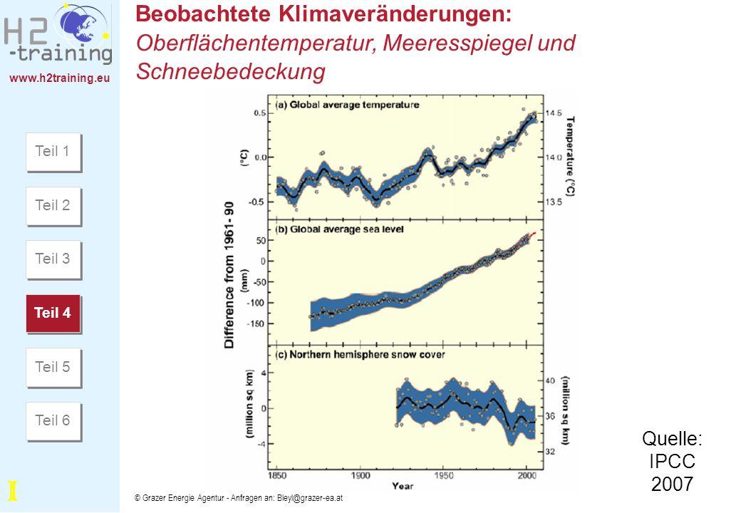 www.h2training.eu © Grazer Energie Agentur - Anfragen an: Bleyl@grazer-ea.at Beobachtete Klimaveränderungen: Oberflächentemperatur, Meeresspiegel und