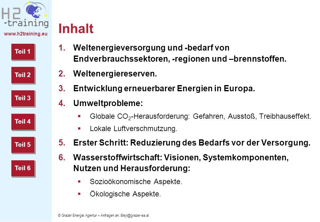 www.h2training.eu © Grazer Energie Agentur - Anfragen an: Bleyl@grazer-ea.at Sonneneinstrahlung und fossile Energieressourcen im Vergleich zum weltweiten Jahresbedarf Quelle: Greenpeace Welt- ressourcen: Gas Öl Kohle Uran Weltweiter Energiever- brauch/Jahr Sonnenein- strahlung auf die Erde/Jahr Teil 1 Teil 2 Teil 3 Teil 4 Teil 5 Teil 6 B
