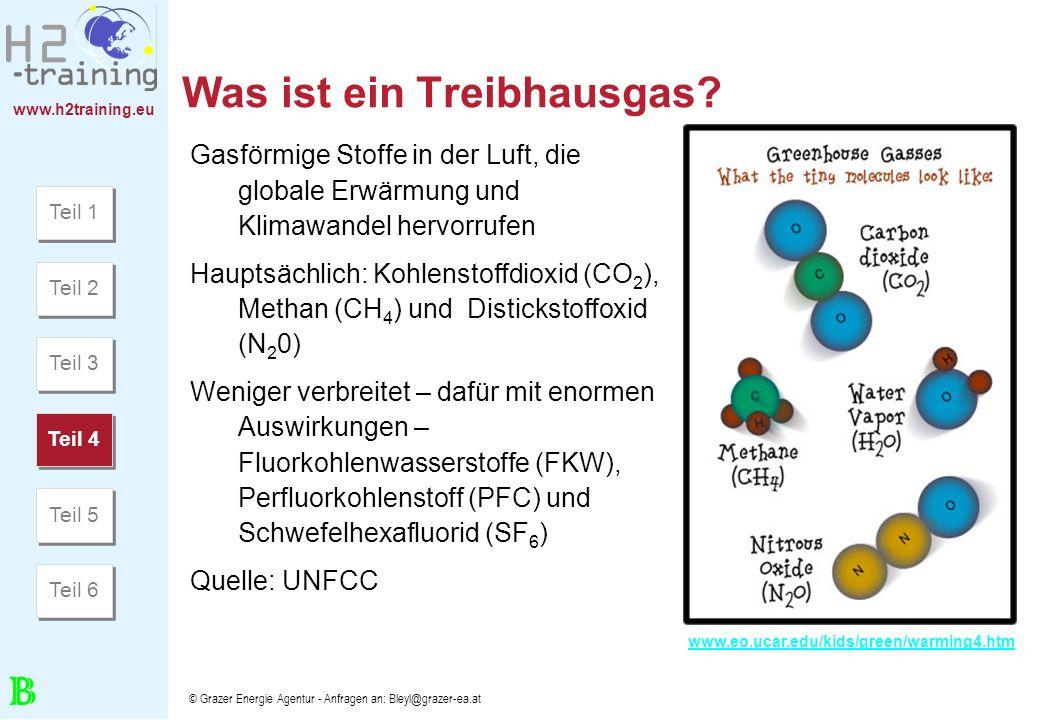www.h2training.eu © Grazer Energie Agentur - Anfragen an: Bleyl@grazer-ea.at Was ist ein Treibhausgas? Gasförmige Stoffe in der Luft, die globale Erwä