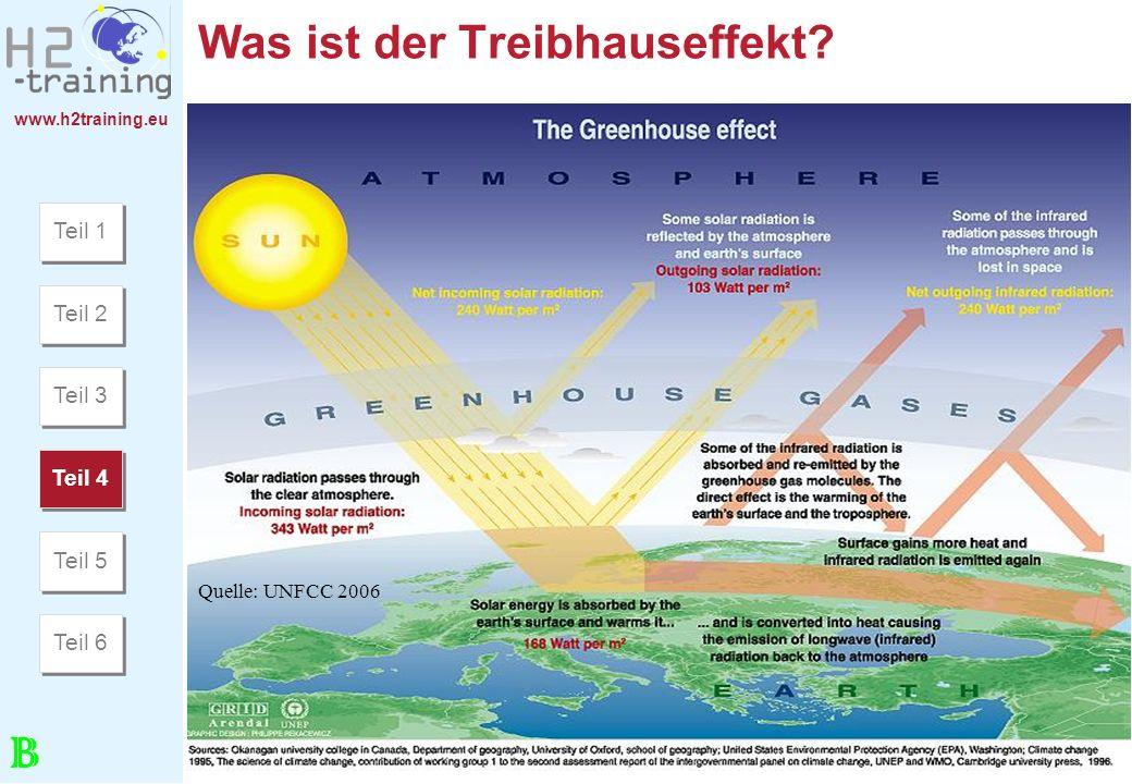 www.h2training.eu © Grazer Energie Agentur - Anfragen an: Bleyl@grazer-ea.at Was ist der Treibhauseffekt? Quelle: UNFCC 2006 B Teil 1 Teil 2 Teil 3 Te