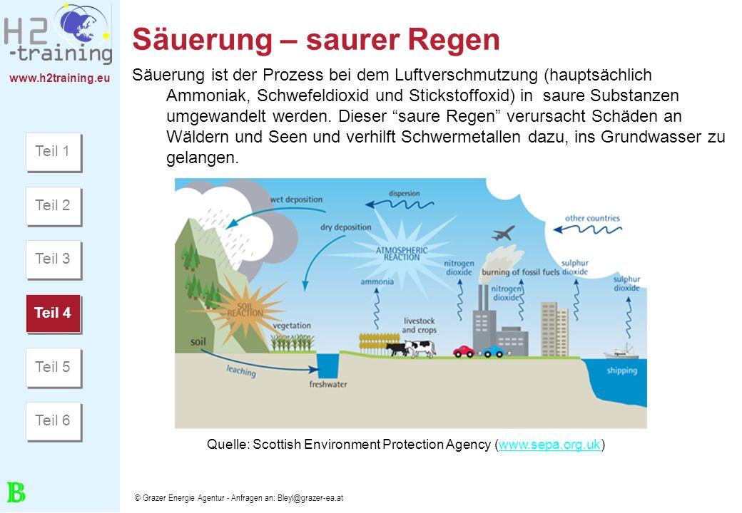 www.h2training.eu © Grazer Energie Agentur - Anfragen an: Bleyl@grazer-ea.at Säuerung – saurer Regen Säuerung ist der Prozess bei dem Luftverschmutzun