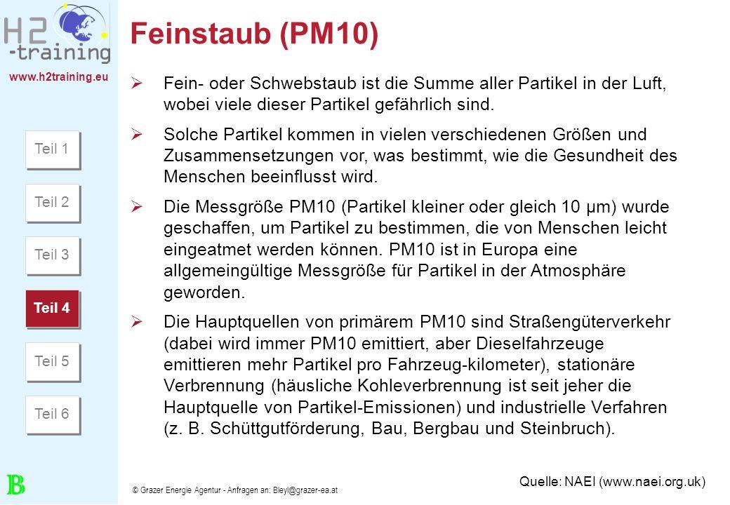 www.h2training.eu © Grazer Energie Agentur - Anfragen an: Bleyl@grazer-ea.at Feinstaub (PM10) Fein- oder Schwebstaub ist die Summe aller Partikel in d