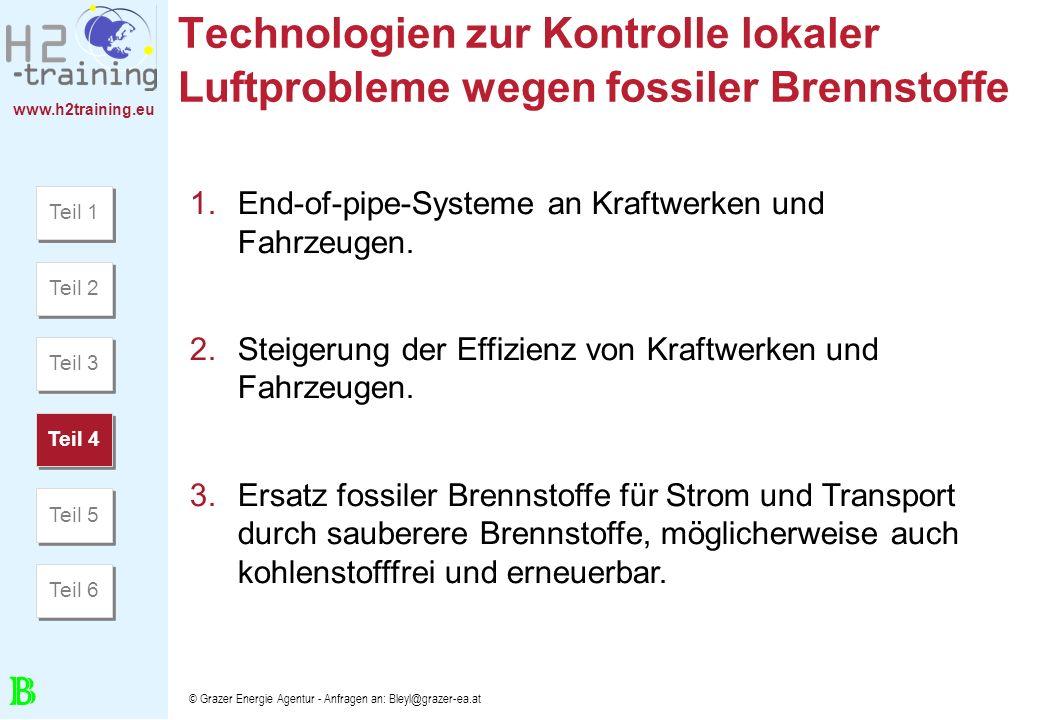 www.h2training.eu © Grazer Energie Agentur - Anfragen an: Bleyl@grazer-ea.at Technologien zur Kontrolle lokaler Luftprobleme wegen fossiler Brennstoff