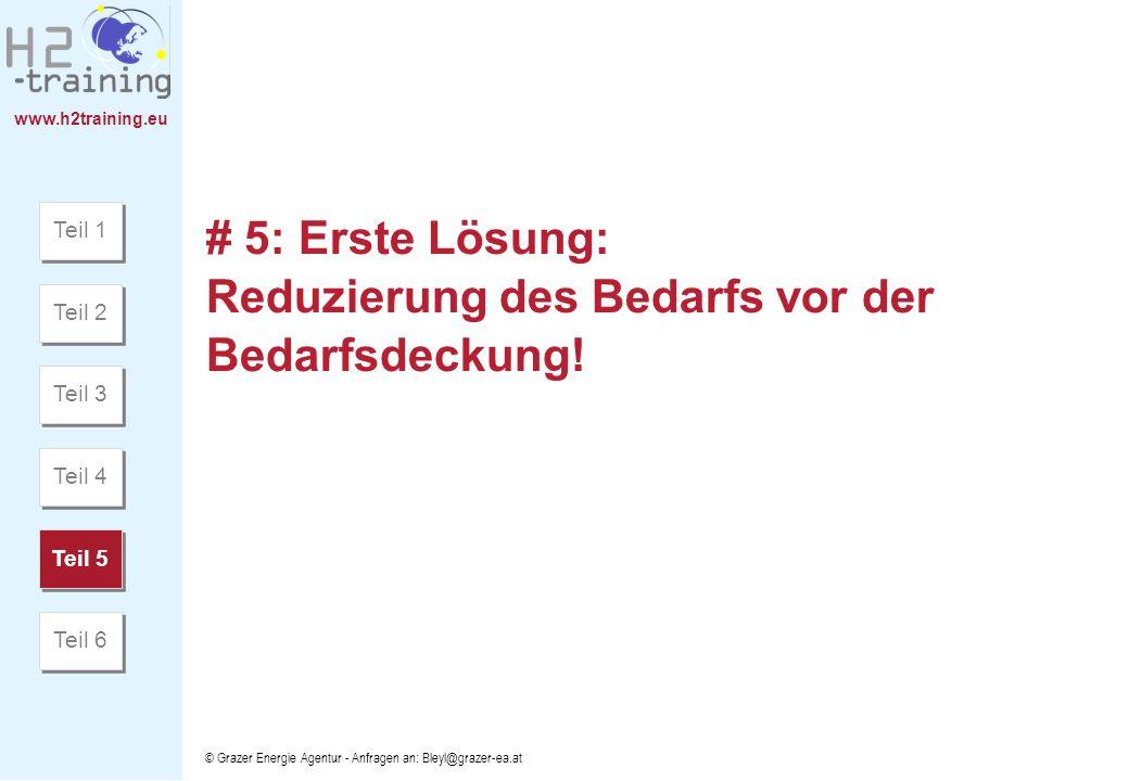 www.h2training.eu © Grazer Energie Agentur - Anfragen an: Bleyl@grazer-ea.at # 5: Erste Lösung: Reduzierung des Bedarfs vor der Bedarfsdeckung! Teil 1