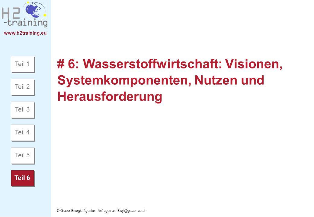 www.h2training.eu © Grazer Energie Agentur - Anfragen an: Bleyl@grazer-ea.at # 6: Wasserstoffwirtschaft: Visionen, Systemkomponenten, Nutzen und Herau