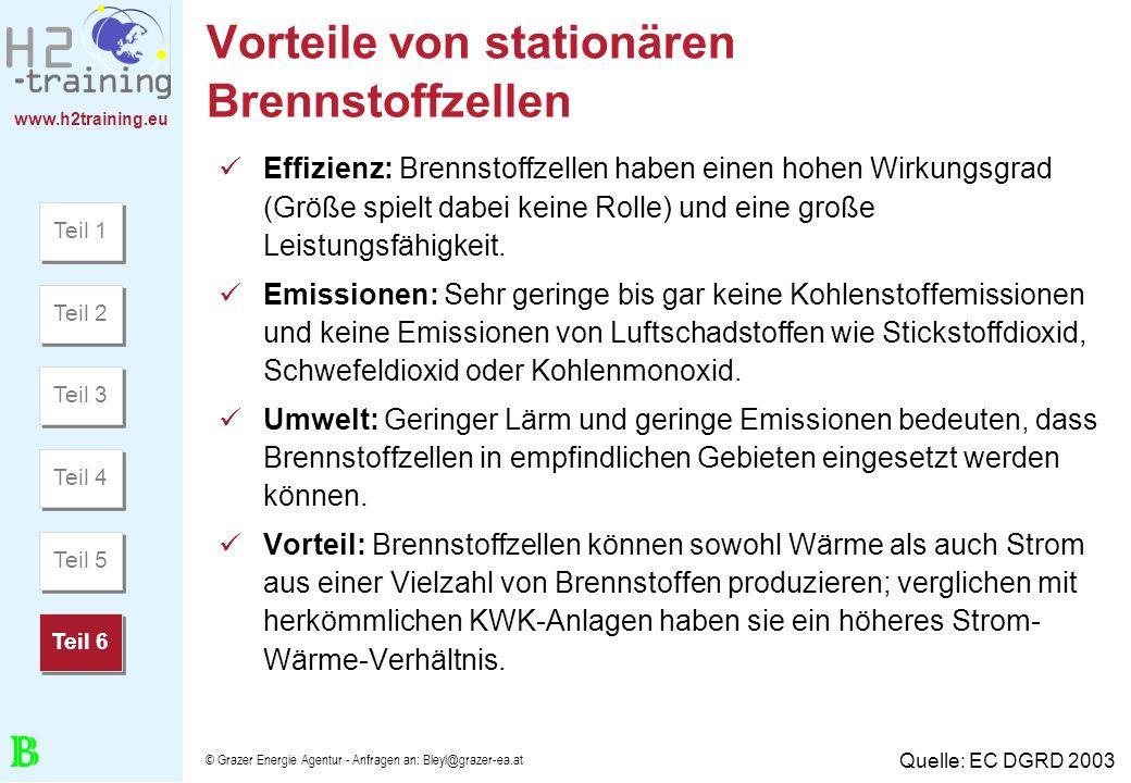 www.h2training.eu © Grazer Energie Agentur - Anfragen an: Bleyl@grazer-ea.at Vorteile von stationären Brennstoffzellen Effizienz: Brennstoffzellen hab