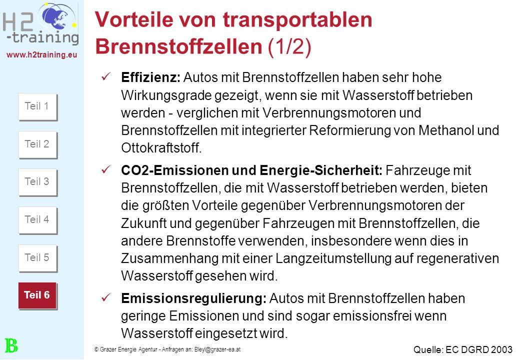 www.h2training.eu © Grazer Energie Agentur - Anfragen an: Bleyl@grazer-ea.at Vorteile von transportablen Brennstoffzellen (1/2) Effizienz: Autos mit B