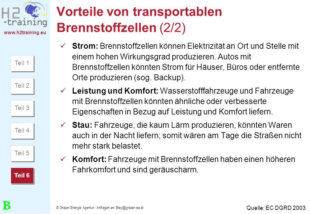 www.h2training.eu © Grazer Energie Agentur - Anfragen an: Bleyl@grazer-ea.at Vorteile von transportablen Brennstoffzellen (2/2) Strom: Brennstoffzelle