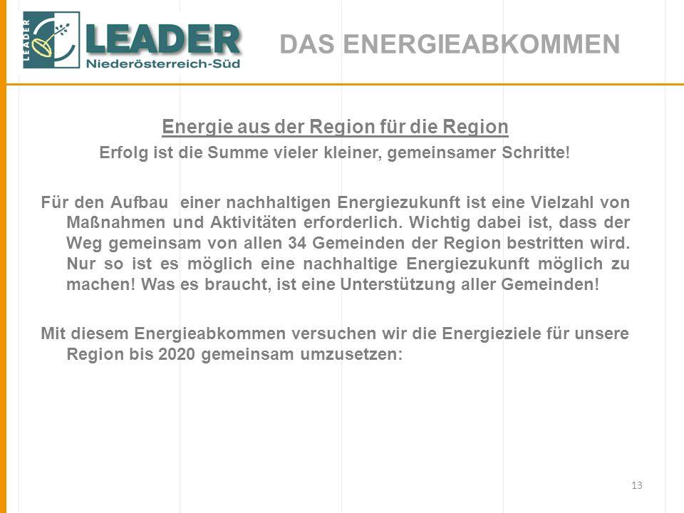 13 DAS ENERGIEABKOMMEN Energie aus der Region für die Region Erfolg ist die Summe vieler kleiner, gemeinsamer Schritte! Für den Aufbau einer nachhalti