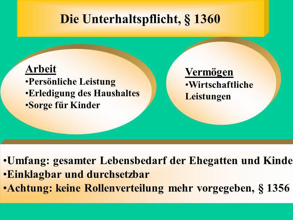 Die eheliche Lebensgemeinschaft, § 1353 Lebenszeit- prinzip Gegenseitige Verantwortung Leben in Gemeinschaft Mitbenutung der Hausratsgegenstände Sorge