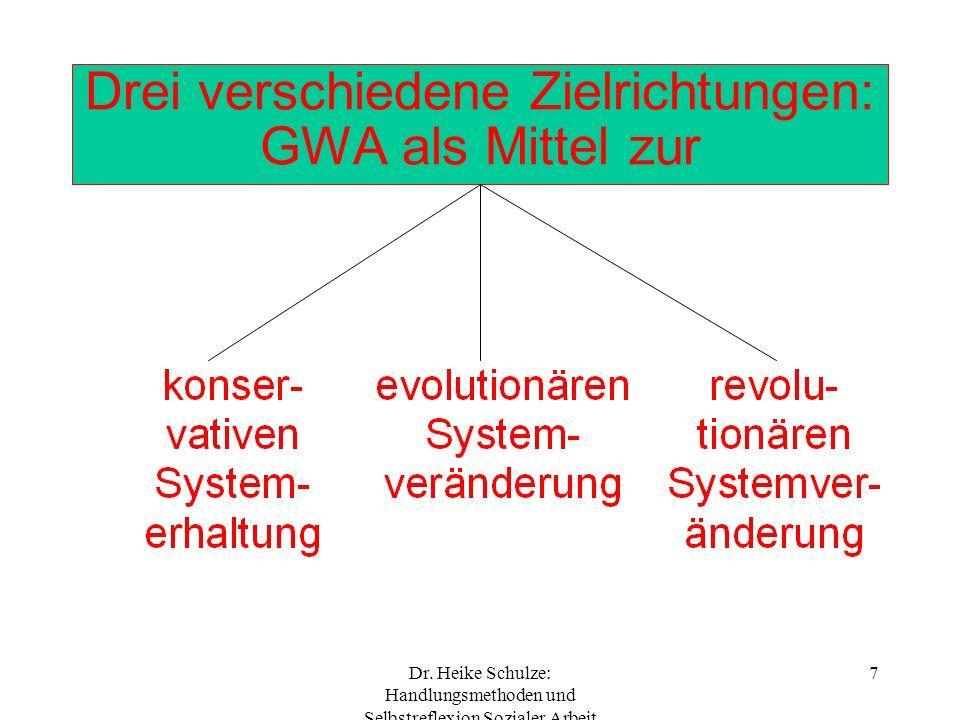 Dr. Heike Schulze: Handlungsmethoden und Selbstreflexion Sozialer Arbeit 7 Drei verschiedene Zielrichtungen: GWA als Mittel zur
