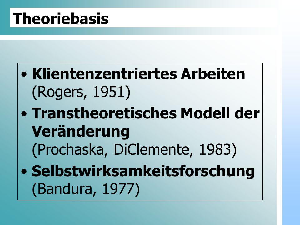 Dr. Udo Gnasa Theoriebasis Klientenzentriertes Arbeiten (Rogers, 1951) Transtheoretisches Modell der Veränderung (Prochaska, DiClemente, 1983) Selbstw