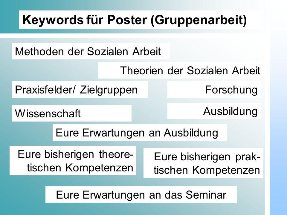 Dr. Udo Gnasa Keywords für Poster (Gruppenarbeit) Methoden der Sozialen Arbeit Theorien der Sozialen Arbeit Praxisfelder/ ZielgruppenForschung Wissens