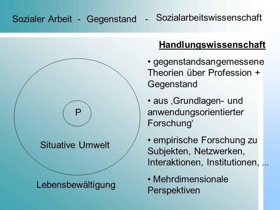 Dr. Udo Gnasa Sozialer Arbeit - Gegenstand - P Situative Umwelt Lebensbewältigung Sozialarbeitswissenschaft Handlungswissenschaft gegenstandsangemesse