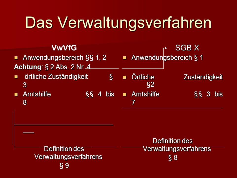 Das Verwaltungsverfahren VwVfG Anwendungsbereich§§ 1, 2 Achtung: § 2 Abs.
