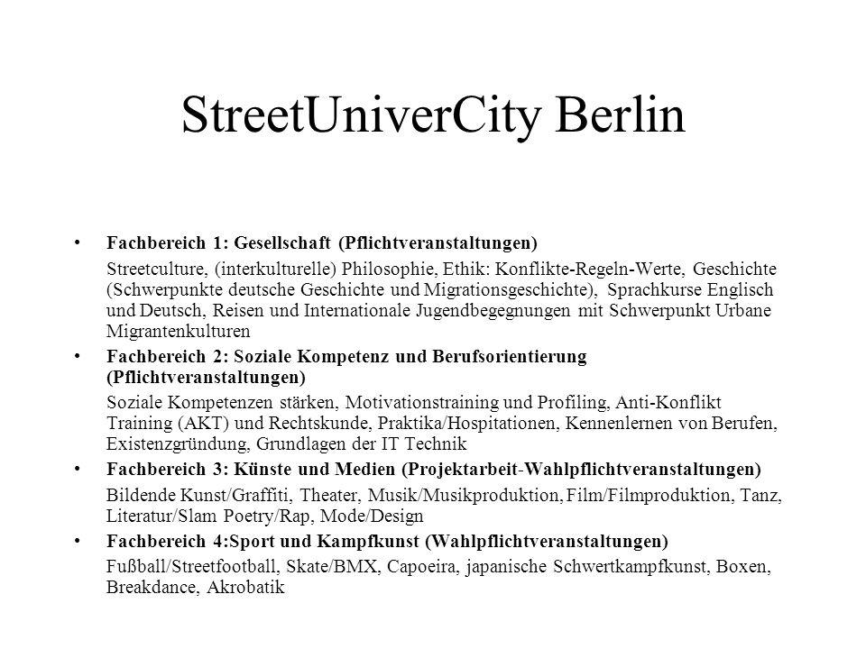 Kooperationspartner Mixtur 36.e.V. Förderverein der Naunynitze Musikerinitiative Naunynritze e.V.