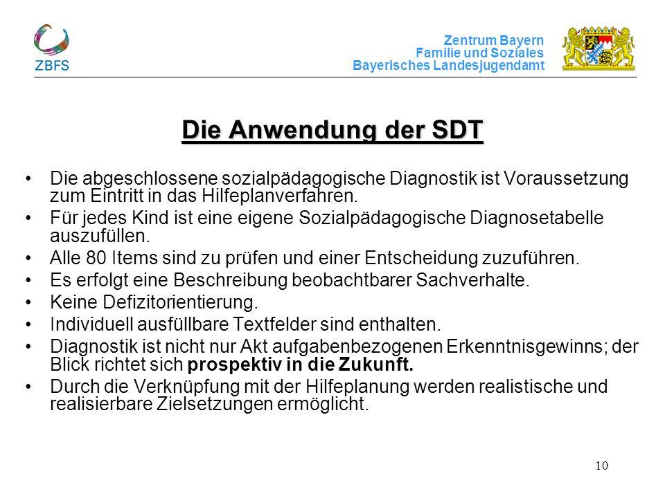 Zentrum Bayern Familie und Soziales Bayerisches Landesjugendamt 10 Die Anwendung der SDT Die abgeschlossene sozialpädagogische Diagnostik ist Vorausse
