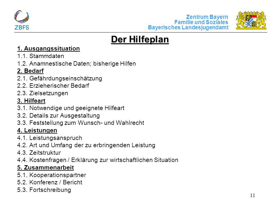 Zentrum Bayern Familie und Soziales Bayerisches Landesjugendamt 11 Der Hilfeplan 1. Ausgangssituation 1.1. Stammdaten 1.2. Anamnestische Daten; bisher