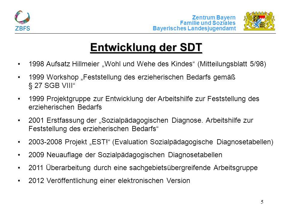 Zentrum Bayern Familie und Soziales Bayerisches Landesjugendamt 5 Entwicklung der SDT 1998 Aufsatz Hillmeier Wohl und Wehe des Kindes (Mitteilungsblat