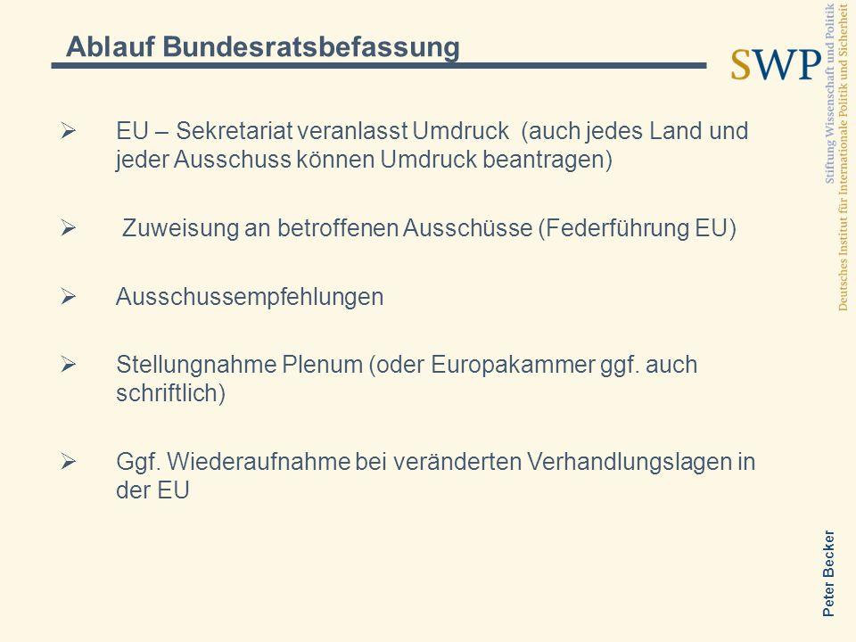 Peter Becker Ablauf Bundesratsbefassung EU – Sekretariat veranlasst Umdruck (auch jedes Land und jeder Ausschuss können Umdruck beantragen) Zuweisung an betroffenen Ausschüsse (Federführung EU) Ausschussempfehlungen Stellungnahme Plenum (oder Europakammer ggf.