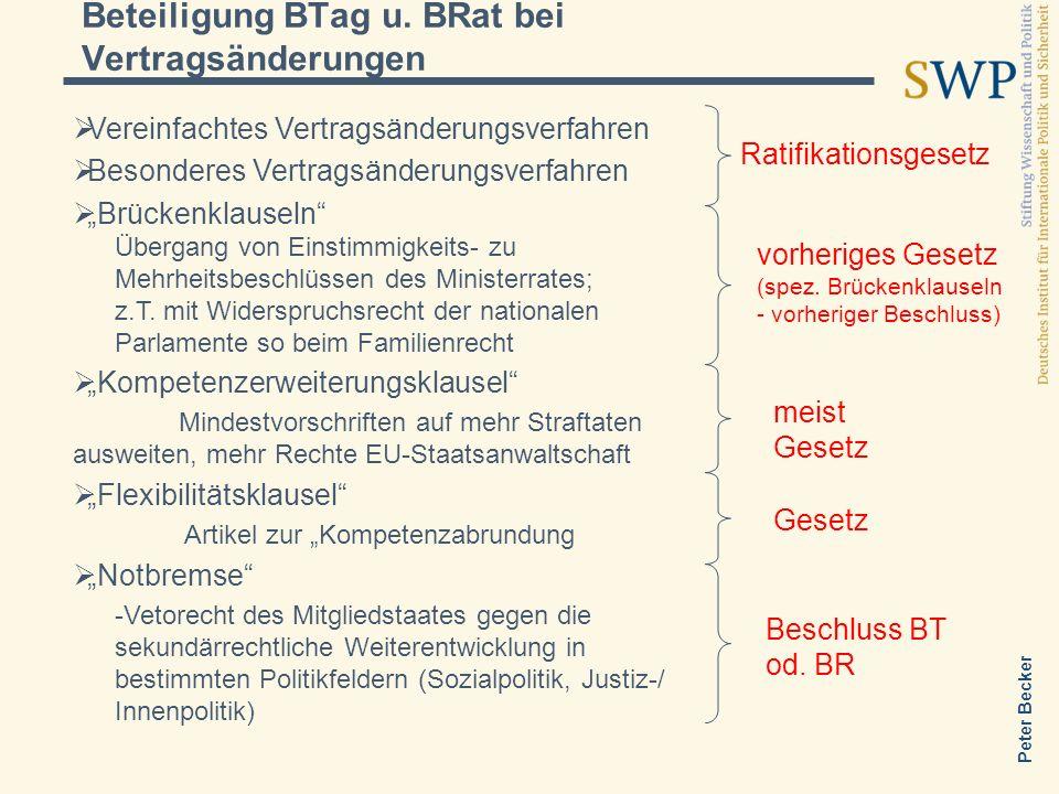 Peter Becker Beteiligung BTag u. BRat bei Vertragsänderungen Vereinfachtes Vertragsänderungsverfahren Besonderes Vertragsänderungsverfahren Brückenkla
