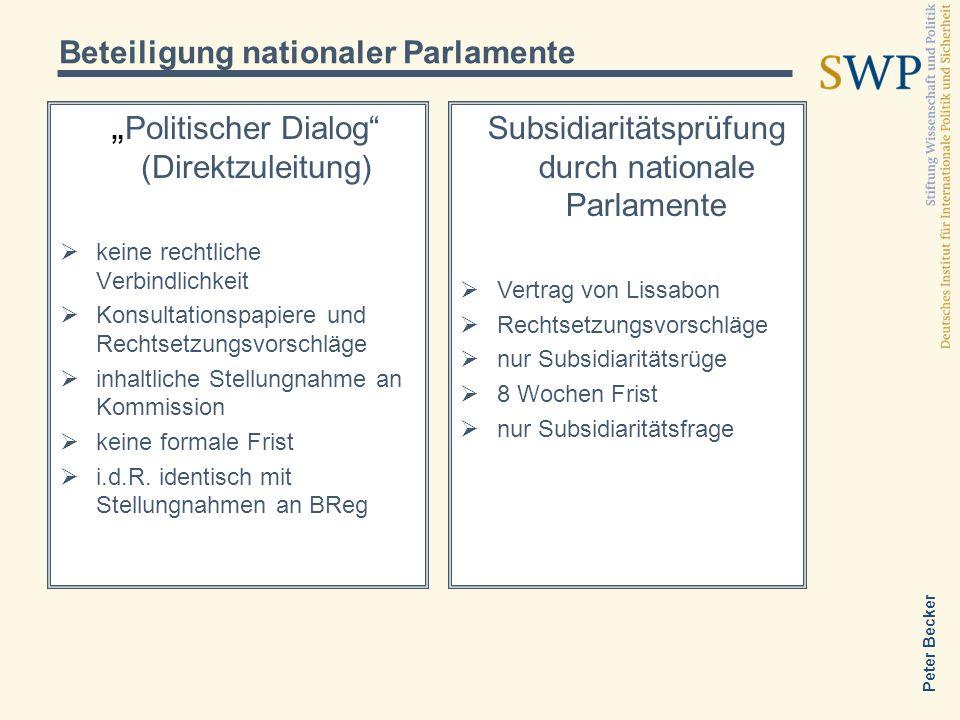 Peter Becker Politischer Dialog (Direktzuleitung) keine rechtliche Verbindlichkeit Konsultationspapiere und Rechtsetzungsvorschläge inhaltliche Stellu