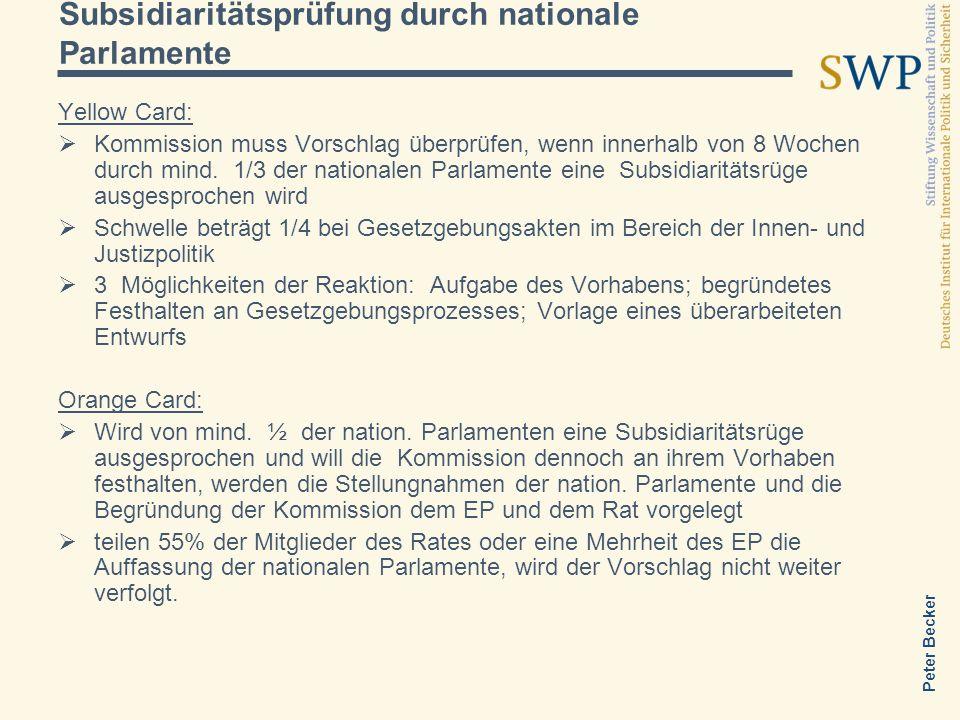 Peter Becker Yellow Card: Kommission muss Vorschlag überprüfen, wenn innerhalb von 8 Wochen durch mind. 1/3 der nationalen Parlamente eine Subsidiarit