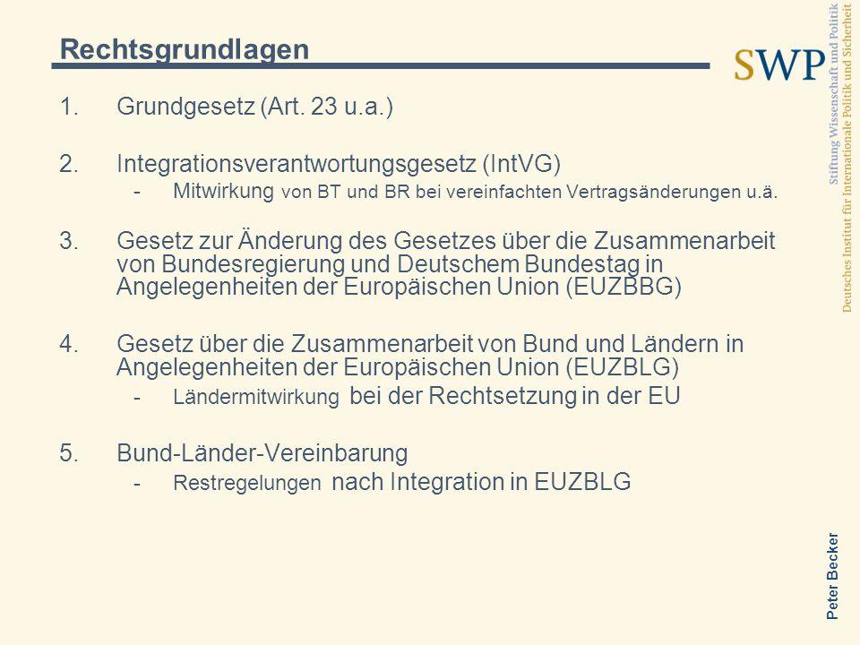 Peter Becker Rechtsgrundlagen Grundgesetz (Art. 23 u.a.) Integrationsverantwortungsgesetz (IntVG) -Mitwirkung von BT und BR bei vereinfachten Vertrags