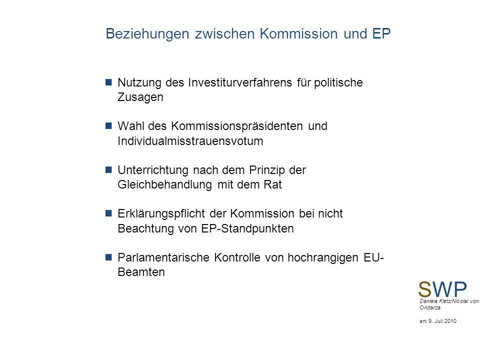 SWP Daniela Kietz/Nicolai von Ondarza am 9. Juli 2010 Beziehungen zwischen Kommission und EP Nutzung des Investiturverfahrens für politische Zusagen W