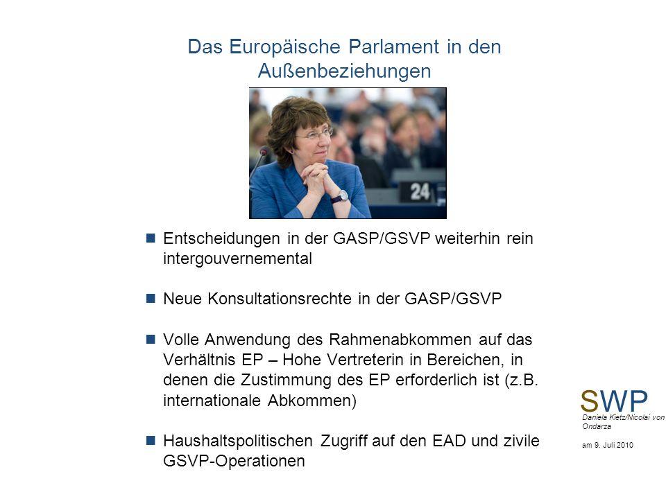 SWP Daniela Kietz/Nicolai von Ondarza am 9. Juli 2010 Das Europäische Parlament in den Außenbeziehungen Entscheidungen in der GASP/GSVP weiterhin rein
